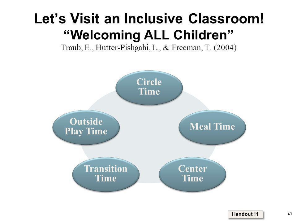 Lets Visit an Inclusive Classroom! Welcoming ALL Children Traub, E., Hutter-Pishgahi, L., & Freeman, T. (2004) Handout 11 Center Time Transition Time