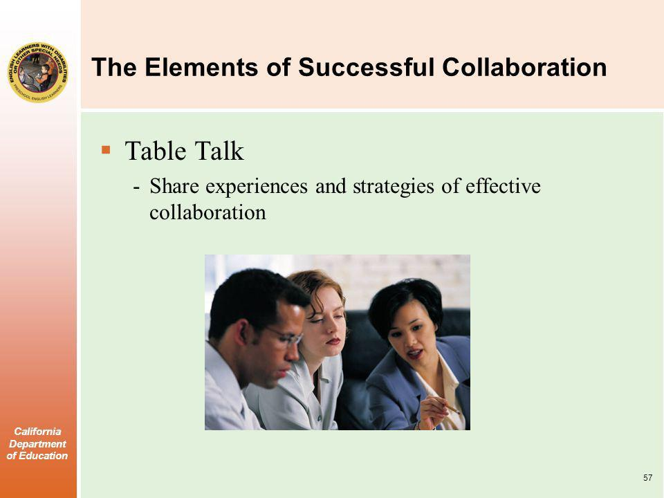 California Department of Education The Elements of Successful Collaboration Table Talk -Share experiences and strategies of effective collaboration 57