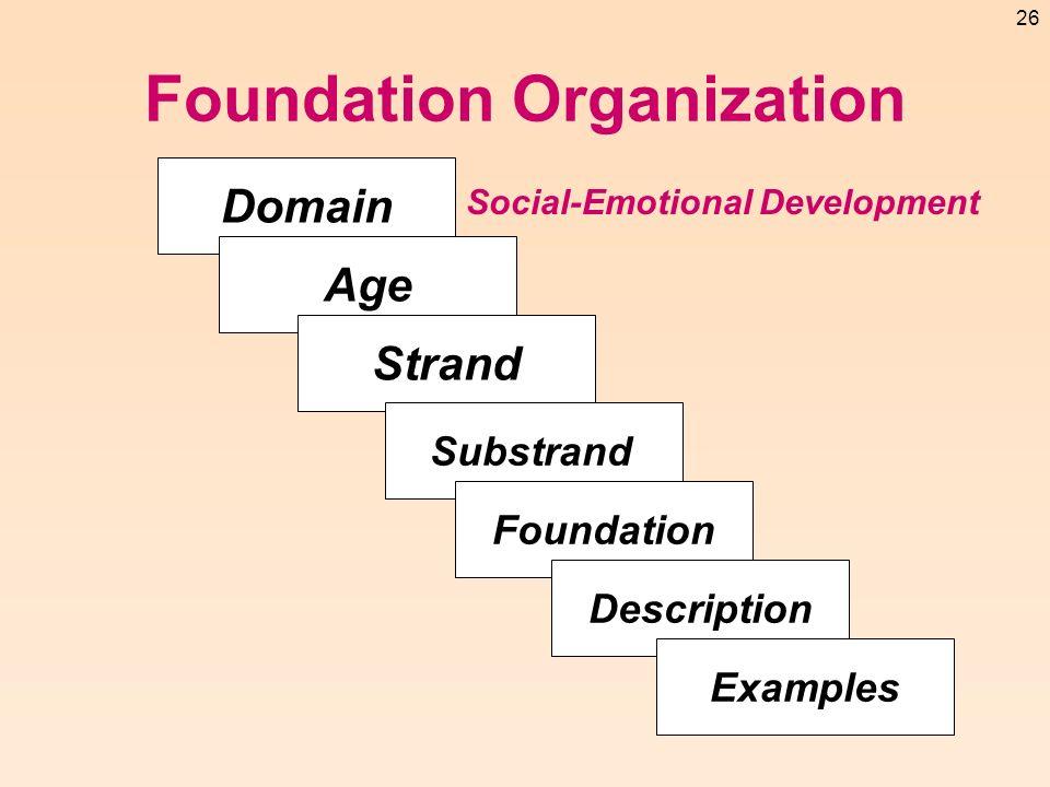 26 Foundation Organization Domain Age Strand Substrand Foundation Description Social-Emotional Development Examples