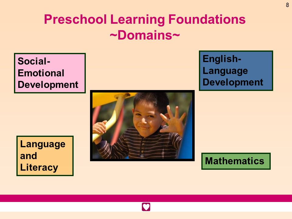 8 Social- Emotional Development English- Language Development Language and Literacy Mathematics Preschool Learning Foundations ~Domains~