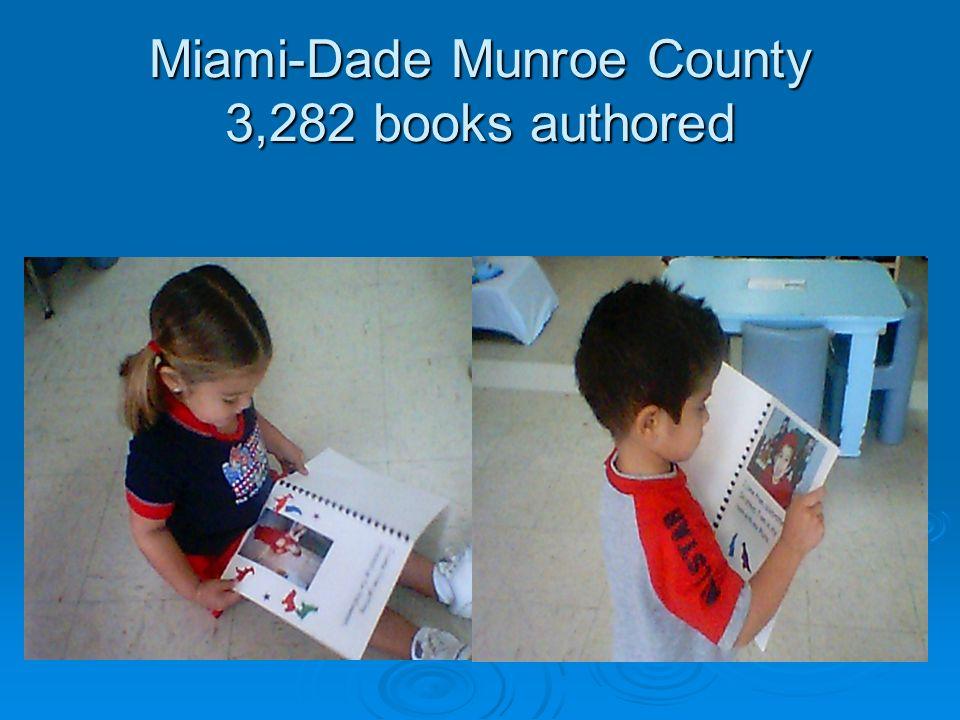 Miami-Dade Munroe County 3,282 books authored