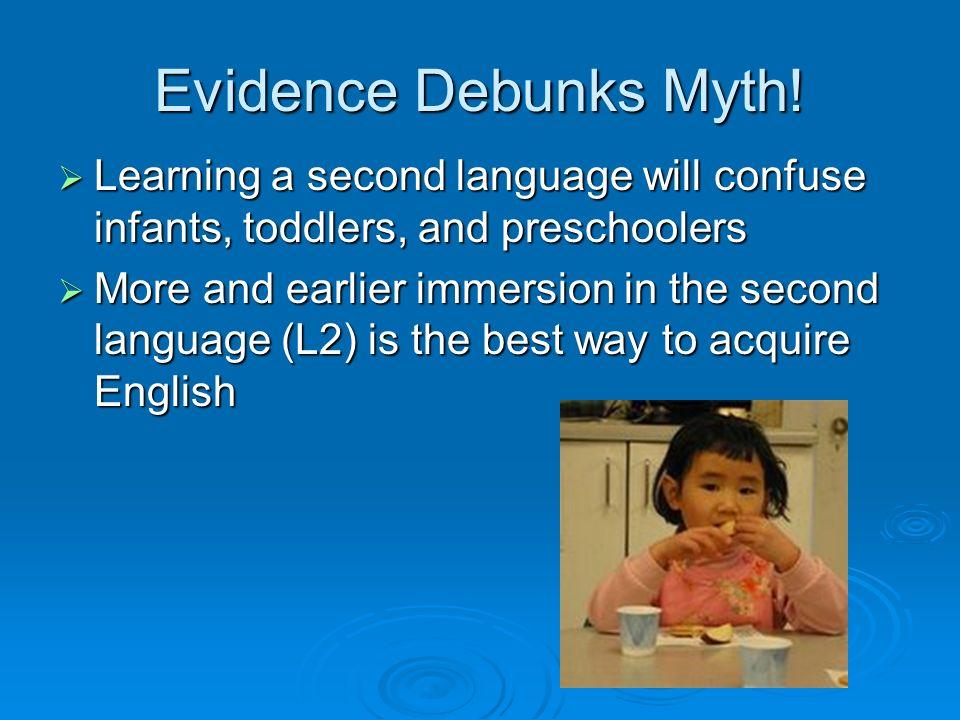 Evidence Debunks Myth.