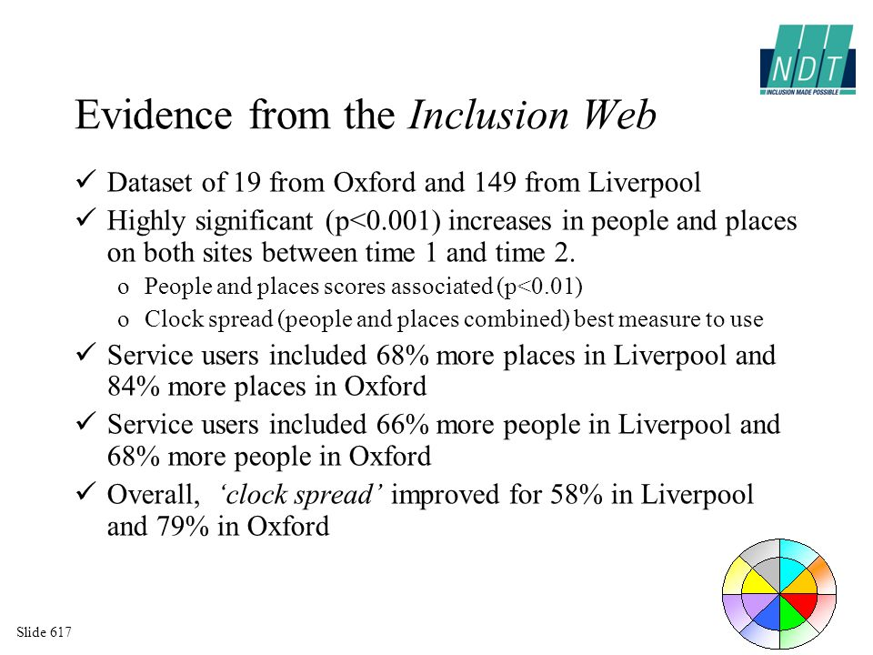 Evidence from the Inclusion Web Dataset of 19 from Oxford and 149 from Liverpool Highly significant (p<0.001) increases in people and places on both s