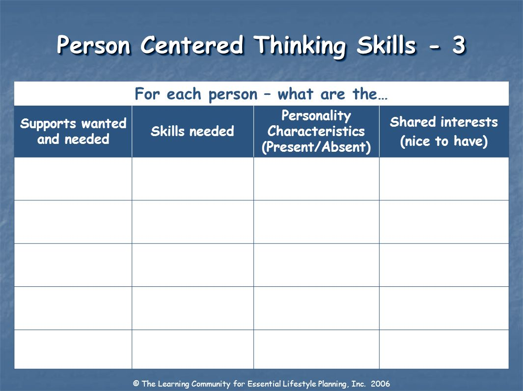 Supports wanted and needed Skills needed Personality Characteristics (Present/Absent) Shared interests (nice to have) Person Centered Thinking Skills