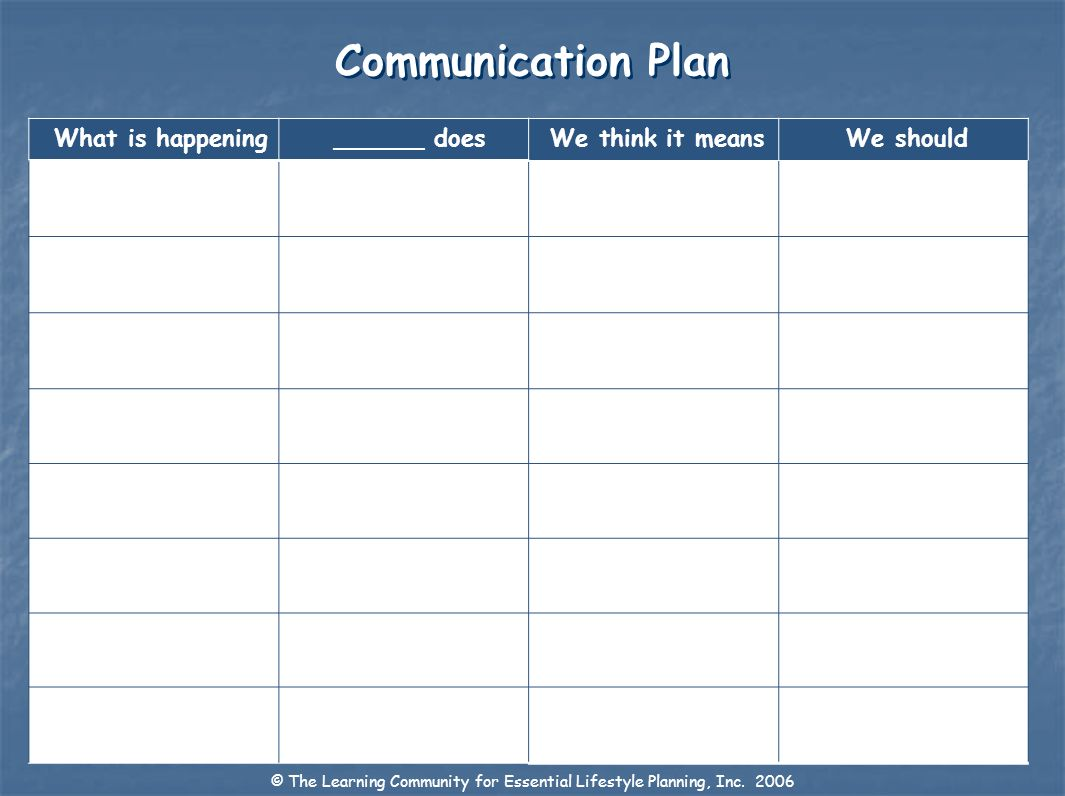 Communication Plan What is happening______ doesWe think it meansWe should © The Learning Community for Essential Lifestyle Planning, Inc. 2006