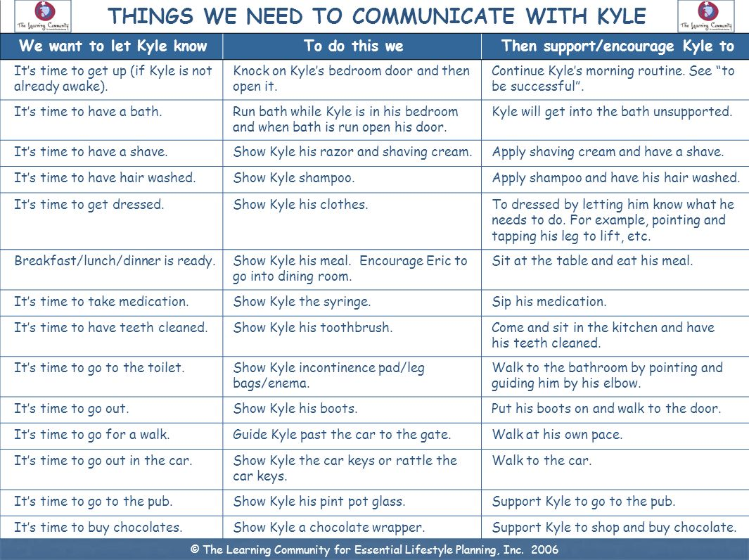 THINGS WE NEED TO COMMUNICATE WITH KYLE We want to let Kyle knowTo do this weThen support/encourage Kyle to Its time to get up (if Kyle is not already