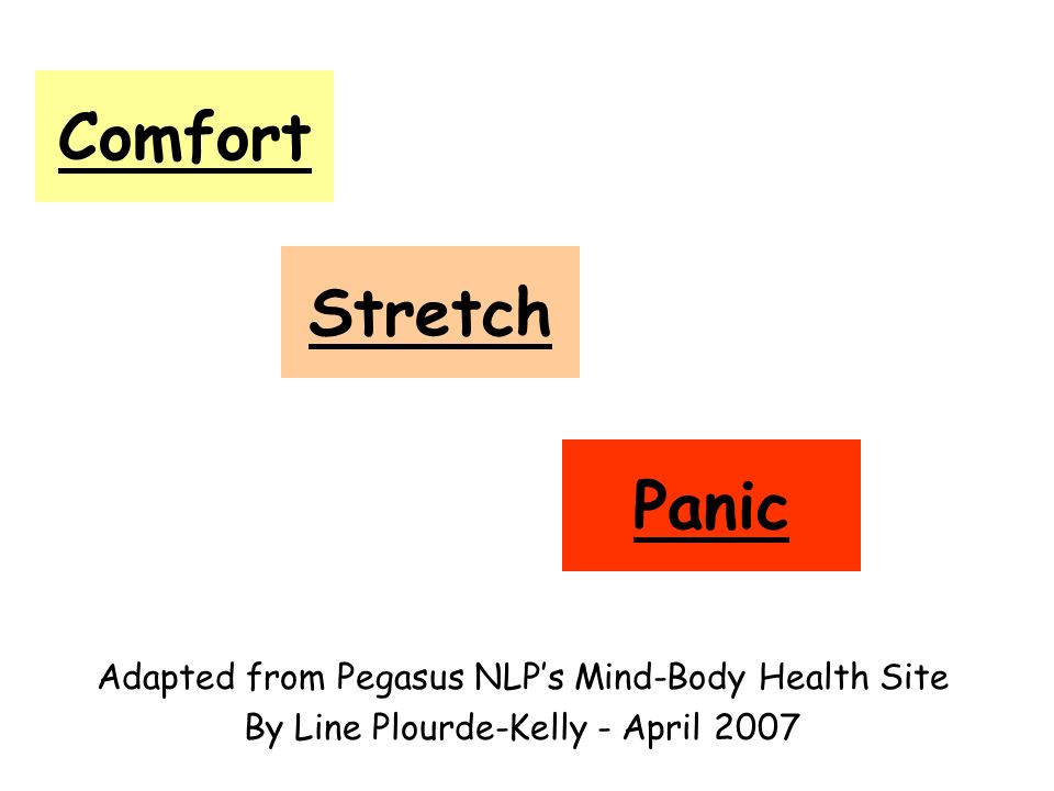 Stretch Adapted from Pegasus NLPs Mind-Body Health Site By Line Plourde-Kelly - April 2007 Comfort Panic
