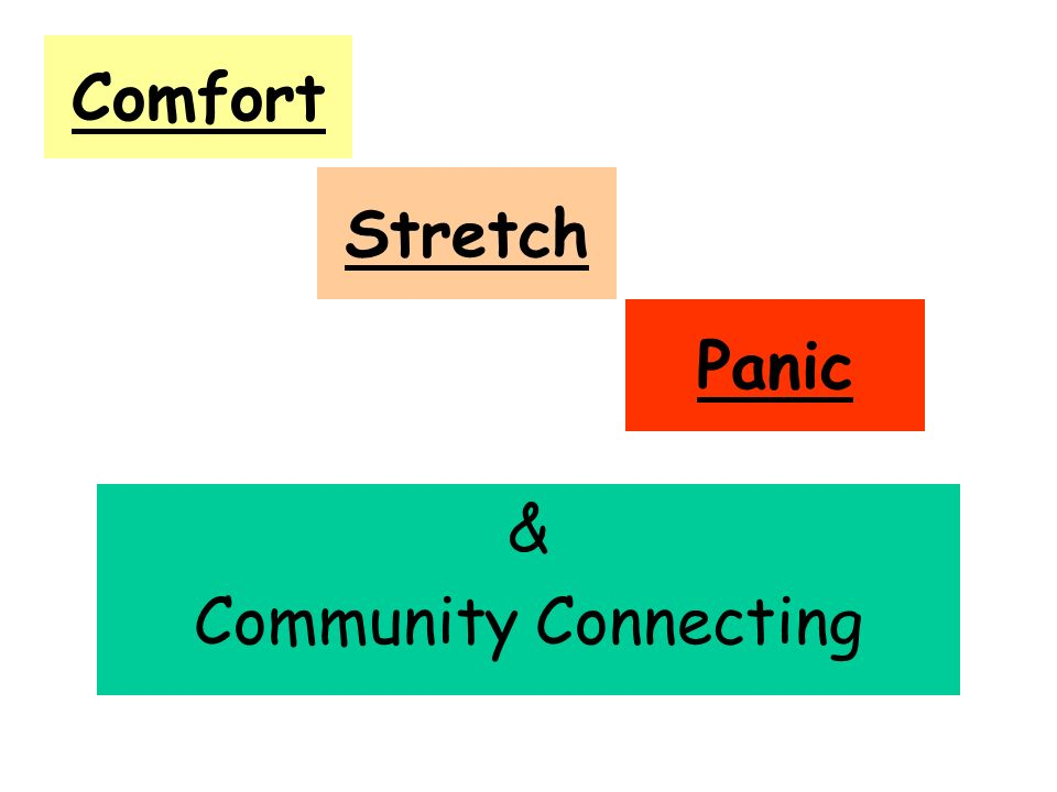 & Community Connecting Comfort Stretch Panic