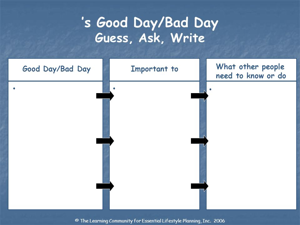 s Good Day/Bad Day Guess, Ask, Write Good Day/Bad DayImportant to What other people need to know or do © The Learning Community for Essential Lifestyle Planning, Inc.