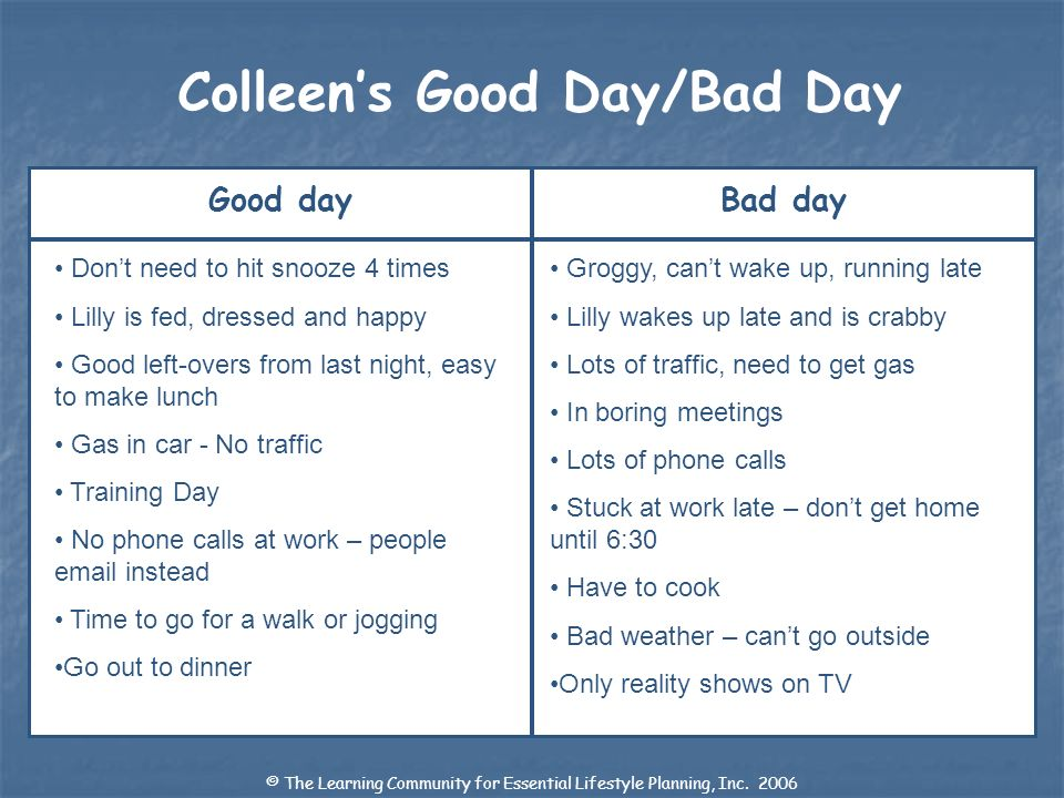Good dayBad day Colleens Good Day/Bad Day © The Learning Community for Essential Lifestyle Planning, Inc. 2006 Dont need to hit snooze 4 times Lilly i