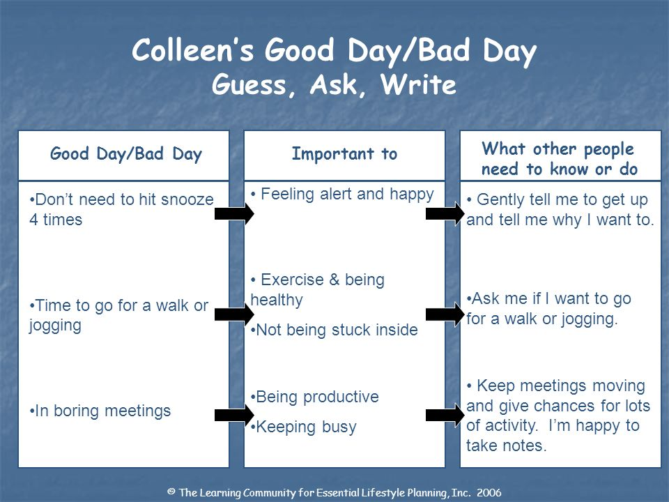 Colleens Good Day/Bad Day Guess, Ask, Write Good Day/Bad DayImportant to What other people need to know or do © The Learning Community for Essential Lifestyle Planning, Inc.