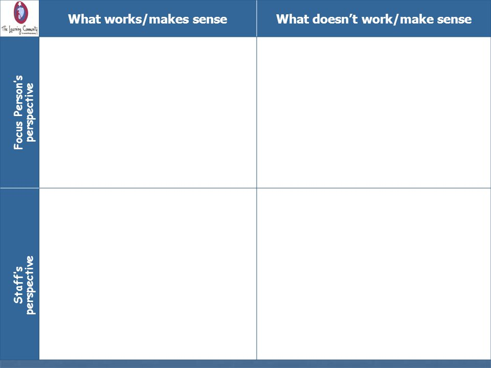 What works/makes senseWhat doesnt work/make sense Focus Persons perspective Staffs perspective