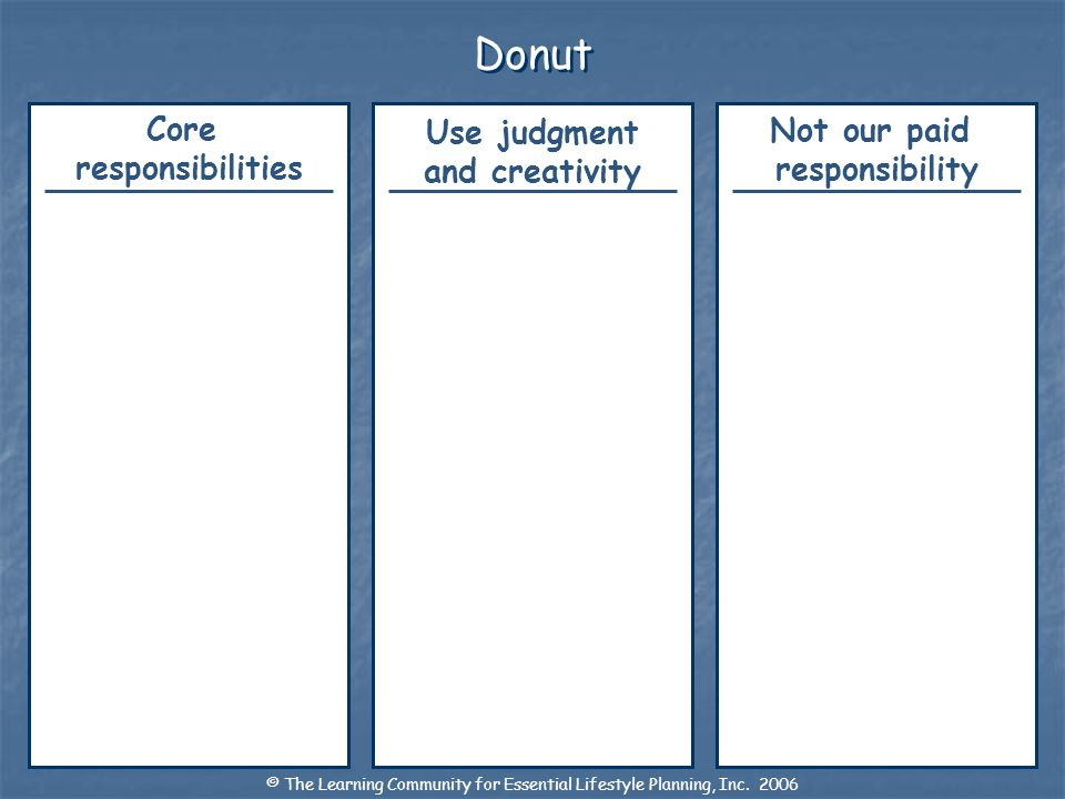 Donut Not our paid responsibility Use judgment and creativity Core responsibilities © The Learning Community for Essential Lifestyle Planning, Inc.