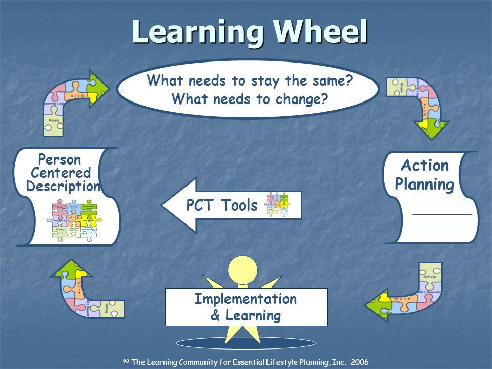 Learning Wheel Person Centered Description Action Planning What needs to stay the same.