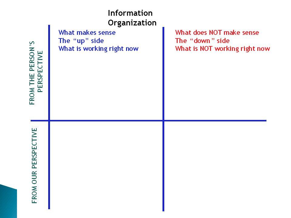28 2/27/201428 Information Organization