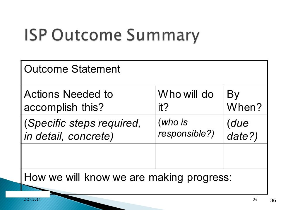 36 Outcome Statement Actions Needed to accomplish this? Who will do it? By When? (Specific steps required, in detail, concrete) (who is responsible?)