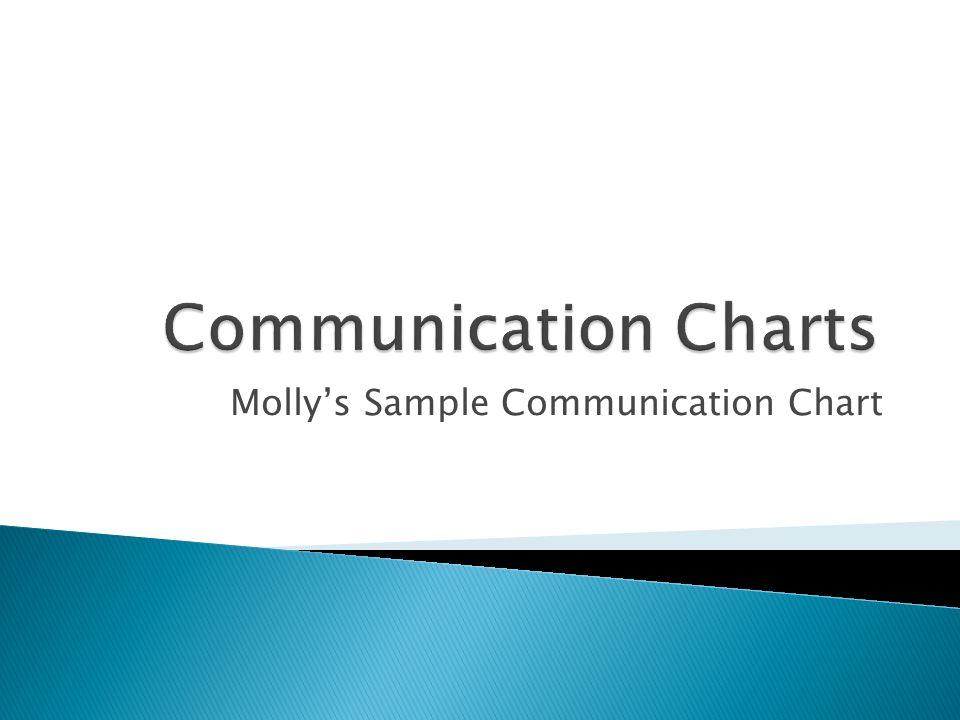 Mollys Sample Communication Chart