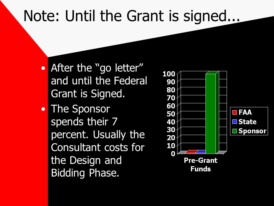 Note: Until the Grant is signed...After the go letter and until the Federal Grant is Signed.