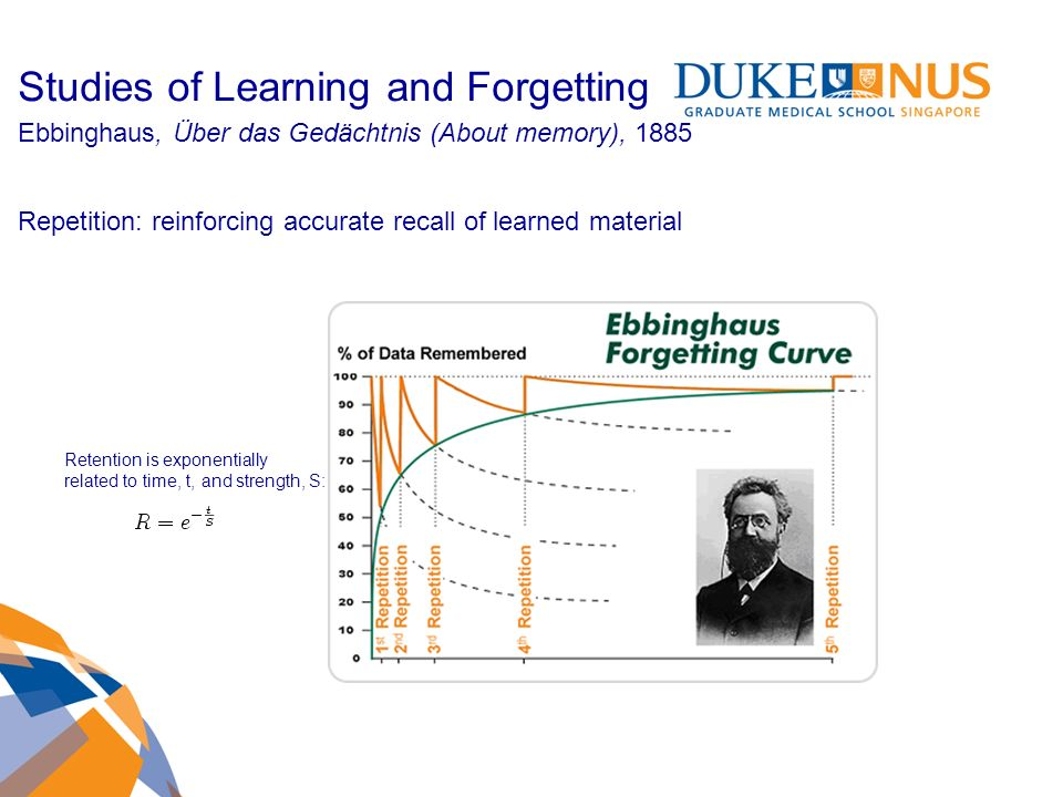 Studies of Learning and Forgetting Ebbinghaus, Über das Gedächtnis (About memory), 1885 Repetition: reinforcing accurate recall of learned material Retention is exponentially related to time, t, and strength, S: