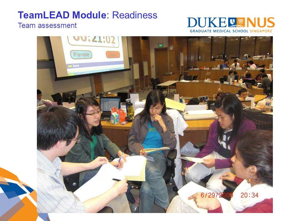 TeamLEAD Module: Readiness Team assessment