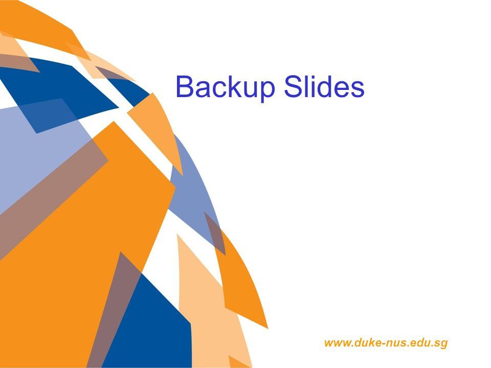 www.duke-nus.edu.sg Backup Slides