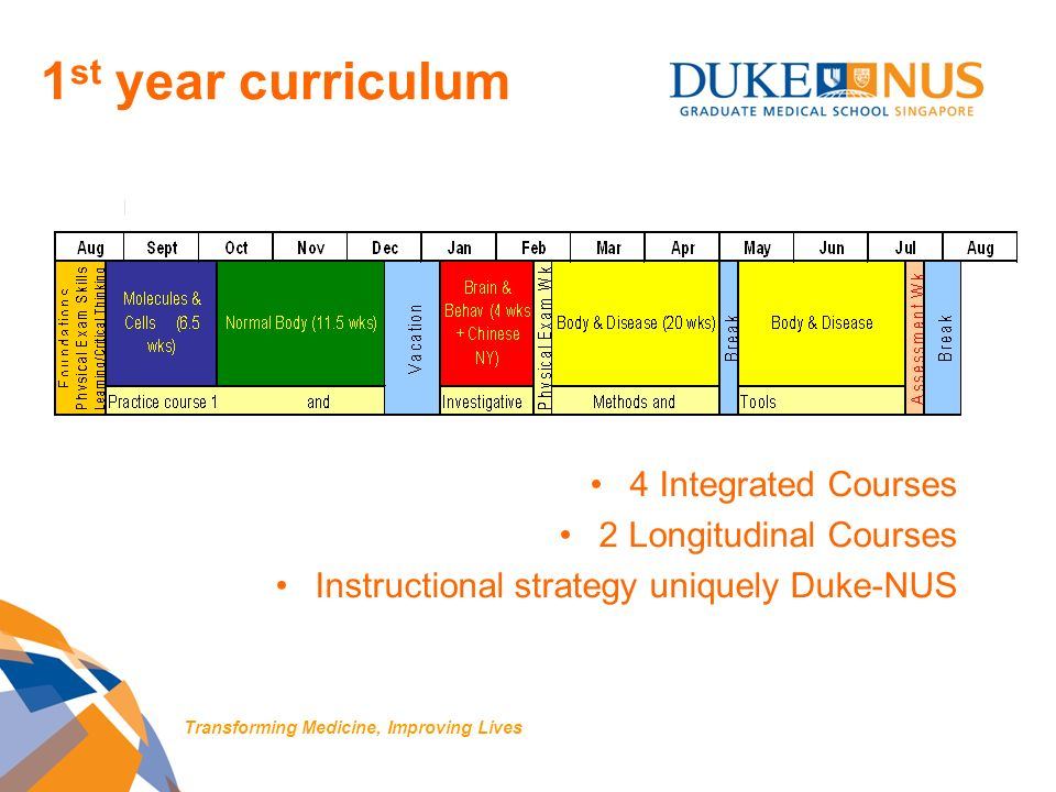 1 st year curriculum 4 Integrated Courses 2 Longitudinal Courses Instructional strategy uniquely Duke-NUS Transforming Medicine, Improving Lives