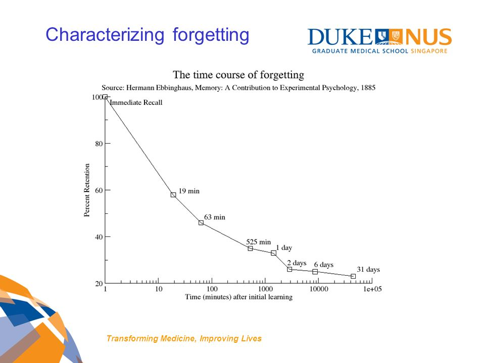 Characterizing forgetting Transforming Medicine, Improving Lives