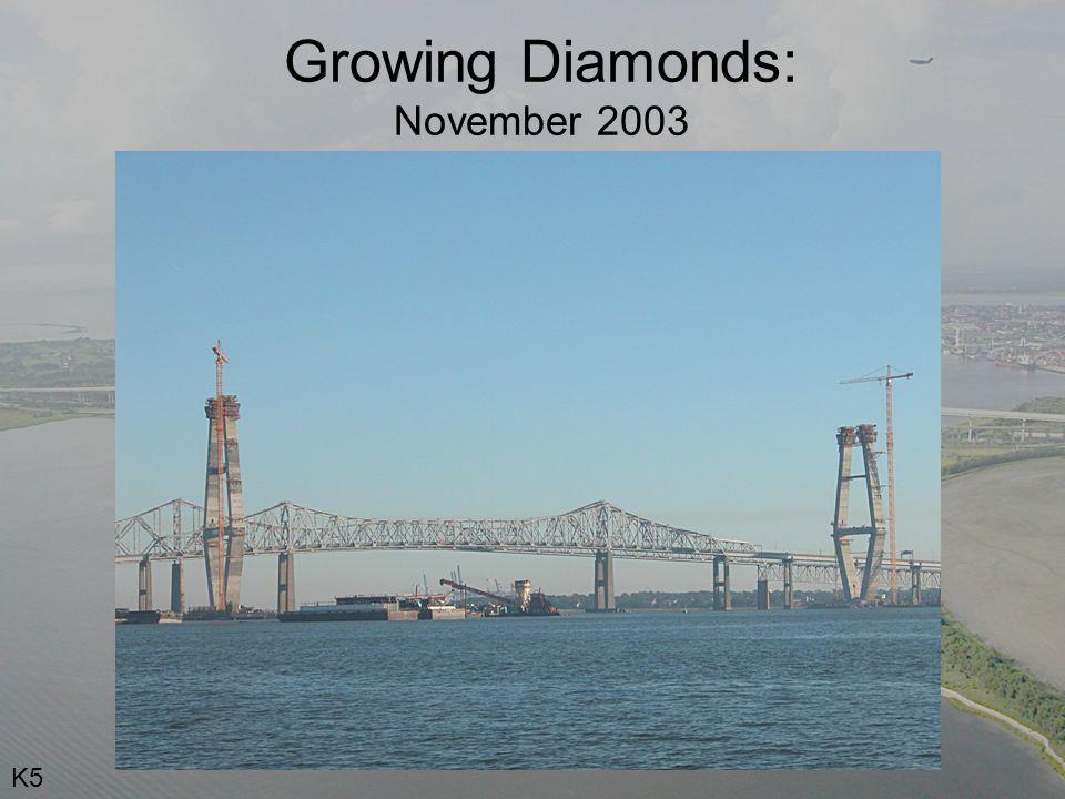 Growing Diamonds: November 2003 K5