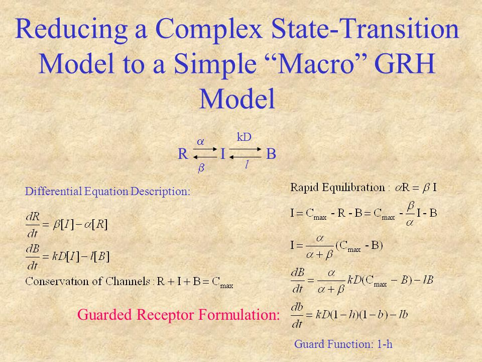 Reducing a Complex State-Transition Model to a Simple Macro GRH Model R I B kD l Differential Equation Description: Guard Function: 1-h Guarded Receptor Formulation: