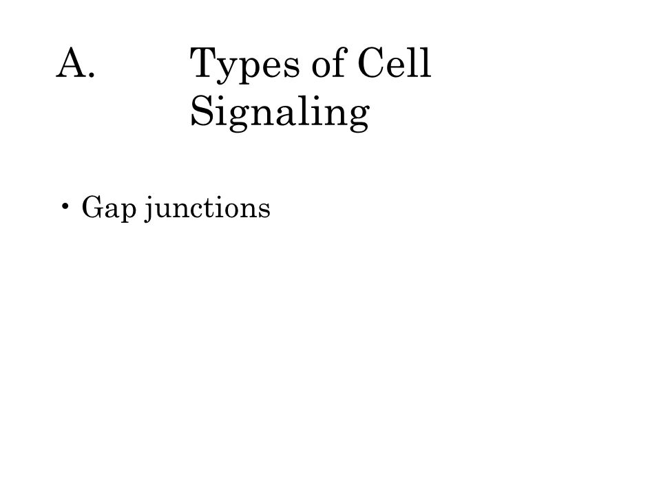 A.Types of Cell Signaling Gap junctions