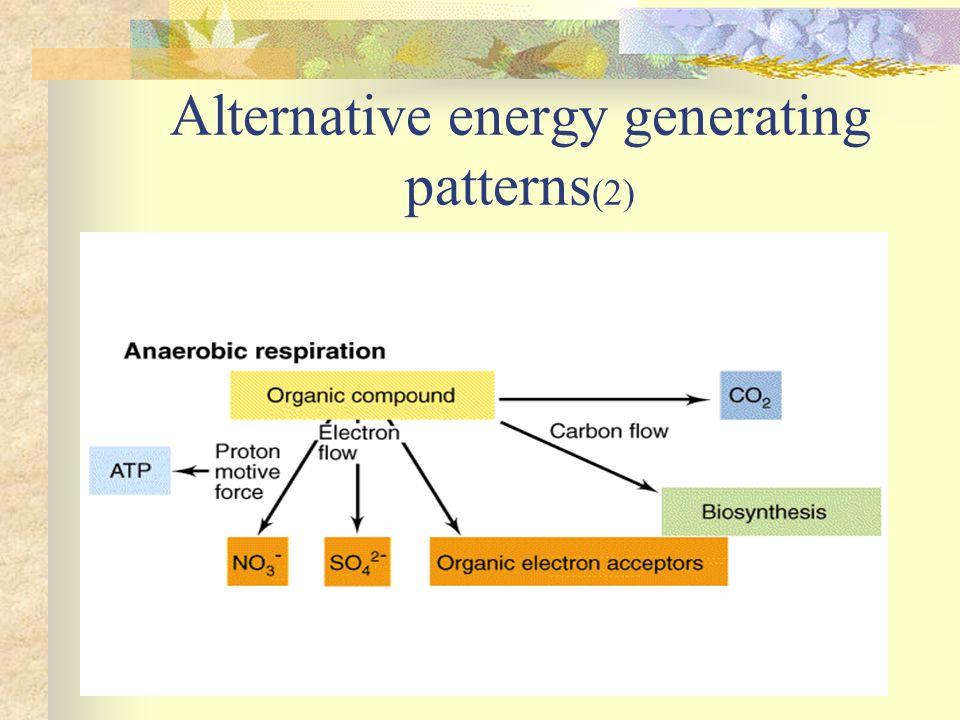 Alternative energy generating patterns (2)