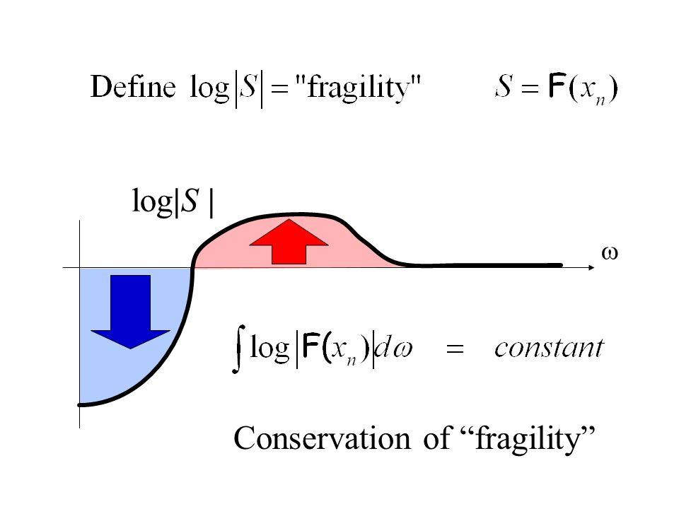 log|S | Conservation of fragility