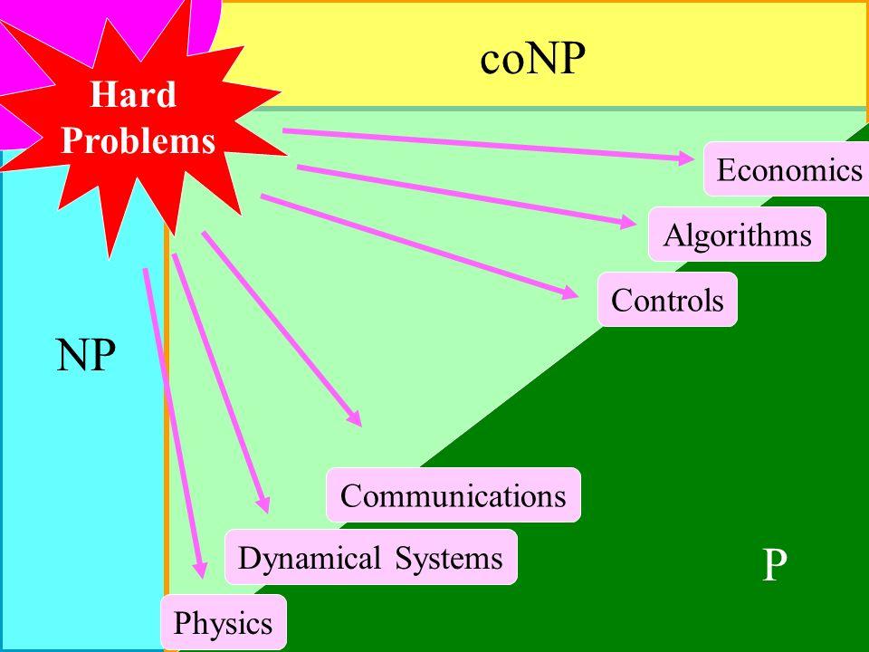 NP coNP P Controls Communications Economics Dynamical Systems Physics Algorithms Hard Problems