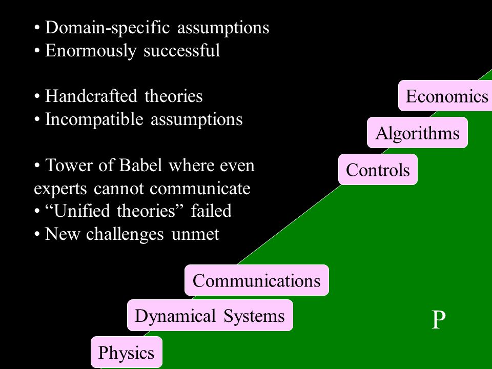 P Controls Communications Economics Dynamical Systems Physics Algorithms Domain-specific assumptions Enormously successful Handcrafted theories Incompatible assumptions Tower of Babel where even experts cannot communicate Unified theories failed New challenges unmet