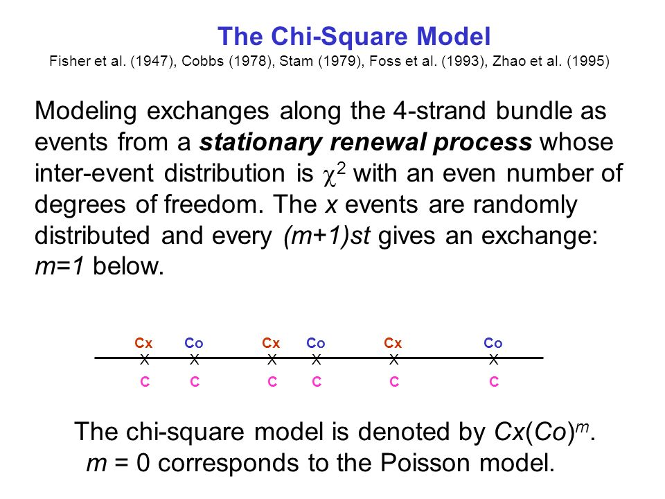 The Chi-Square Model Fisher et al. (1947), Cobbs (1978), Stam (1979), Foss et al.