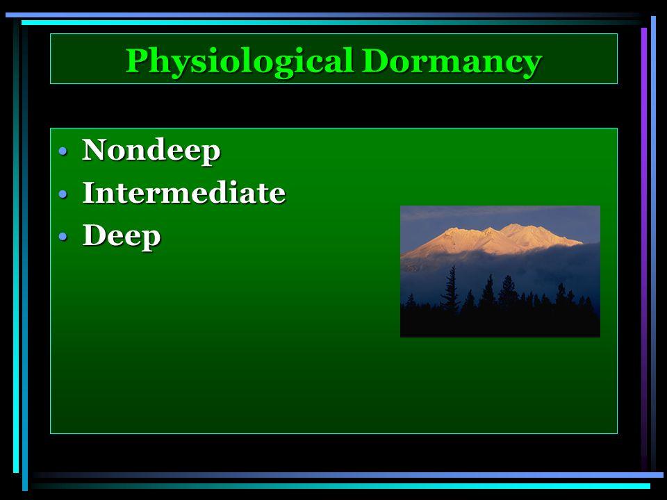 Physiological Dormancy NondeepNondeep IntermediateIntermediate DeepDeep