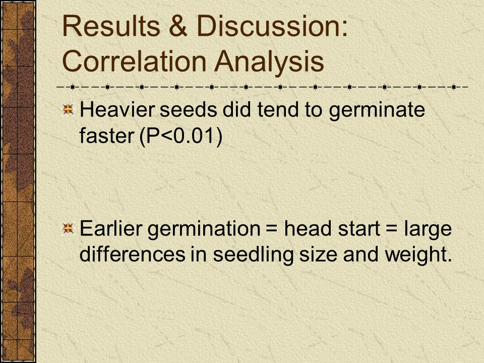 Results & Discussion: Correlation Analysis Heavier seeds did tend to germinate faster (P<0.01) Earlier germination = head start = large differences in