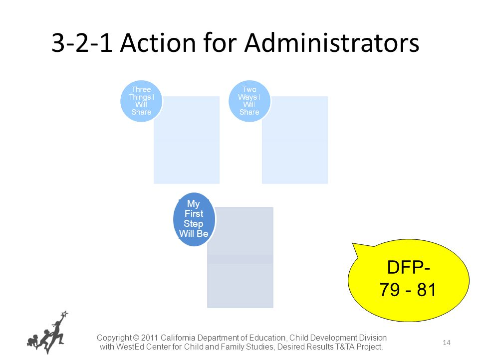 3-2-1 Action for Administrators My First Step Will Be 14 DFP- 79 - 81 Copyright © 2011 California Department of Education, Child Development Division with WestEd Center for Child and Family Studies, Desired Results T&TA Project.
