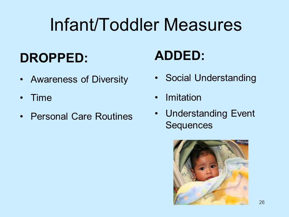 26 Infant/Toddler Measures DROPPED: Awareness of Diversity Time Personal Care Routines ADDED: Social Understanding Imitation Understanding Event Seque