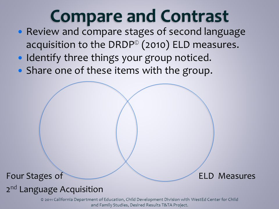 Review and compare stages of second language acquisition to the DRDP © (2010) ELD measures.
