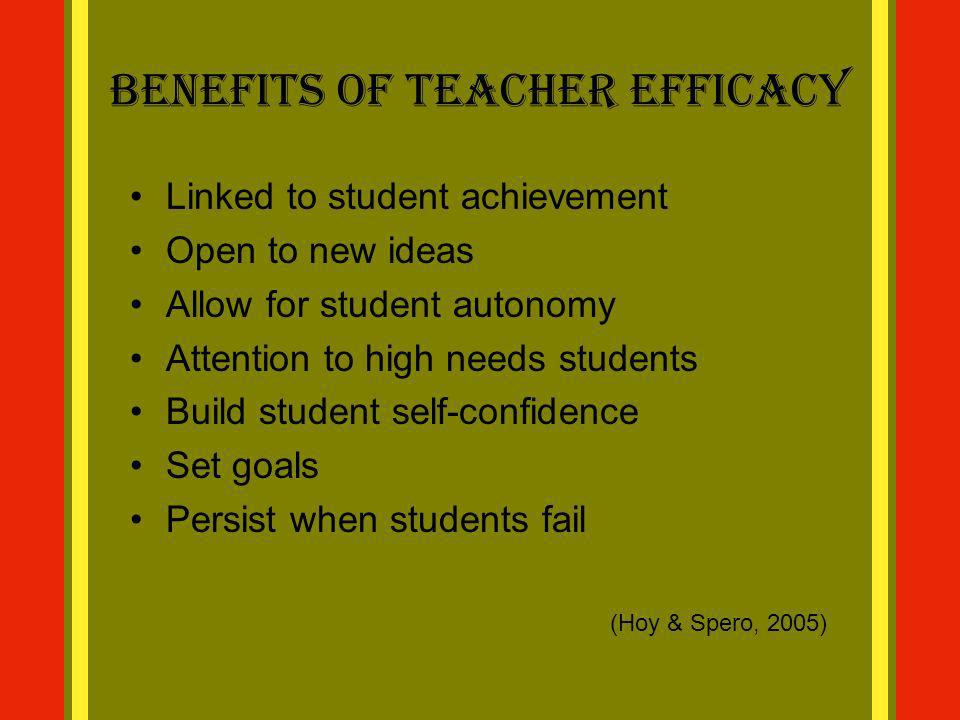 Benefits of Teacher Efficacy Linked to student achievement Open to new ideas Allow for student autonomy Attention to high needs students Build student
