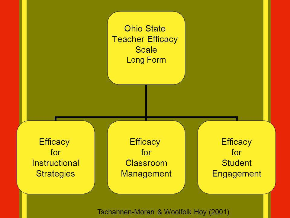 Ohio State Teacher Efficacy Scale Long Form Efficacy for Instructional Strategies Efficacy for Classroom Management Efficacy for Student Engagement Ts