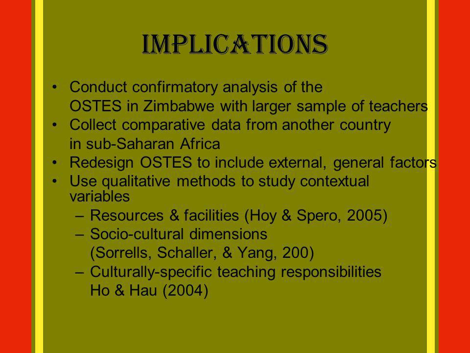 Implications Conduct confirmatory analysis of the OSTES in Zimbabwe with larger sample of teachers Collect comparative data from another country in su