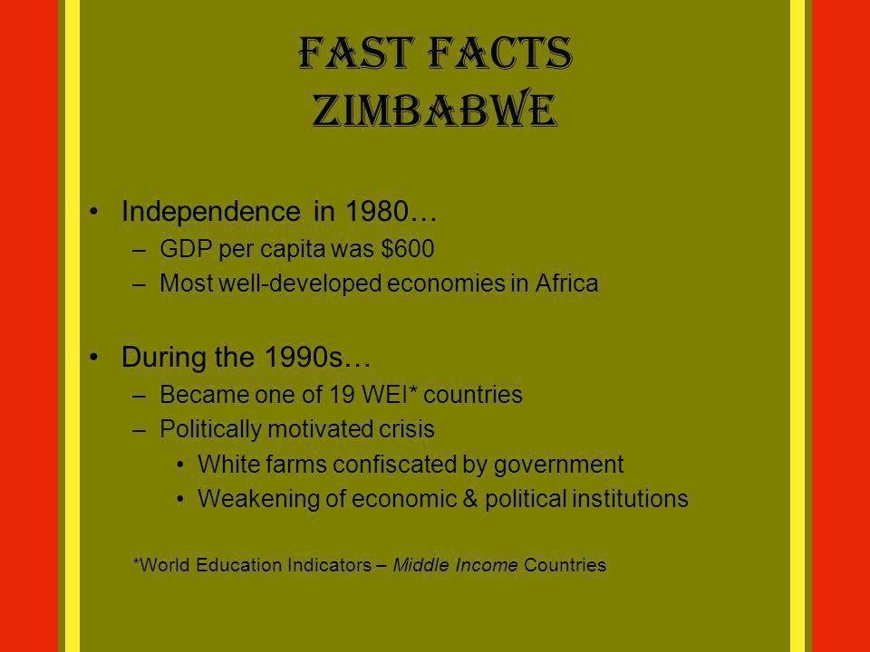 Fast Facts Zimbabwe Independence in 1980… –GDP per capita was $600 –Most well-developed economies in Africa During the 1990s… –Became one of 19 WEI* c