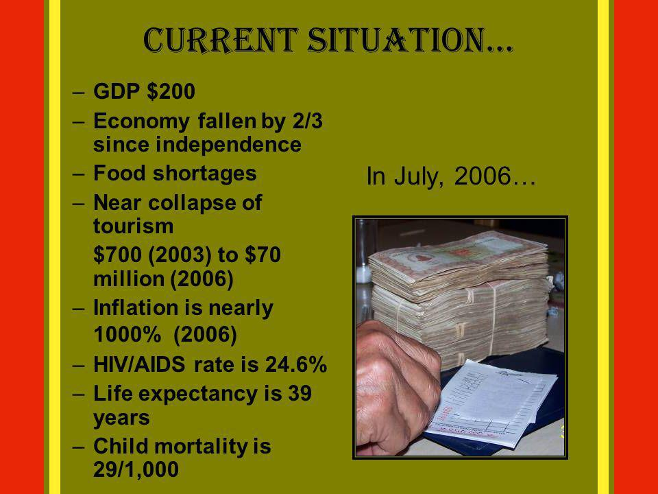 Current situation… –GDP $200 –Economy fallen by 2/3 since independence –Food shortages –Near collapse of tourism $700 (2003) to $70 million (2006) –In