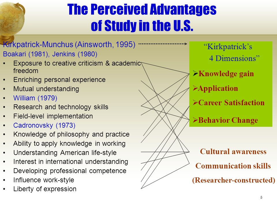 5 The Perceived Advantages of Study in the U.S. Kirkpatrick-Munchus (Ainsworth, 1995) Boakari (1981), Jenkins (1980) Exposure to creative criticism &