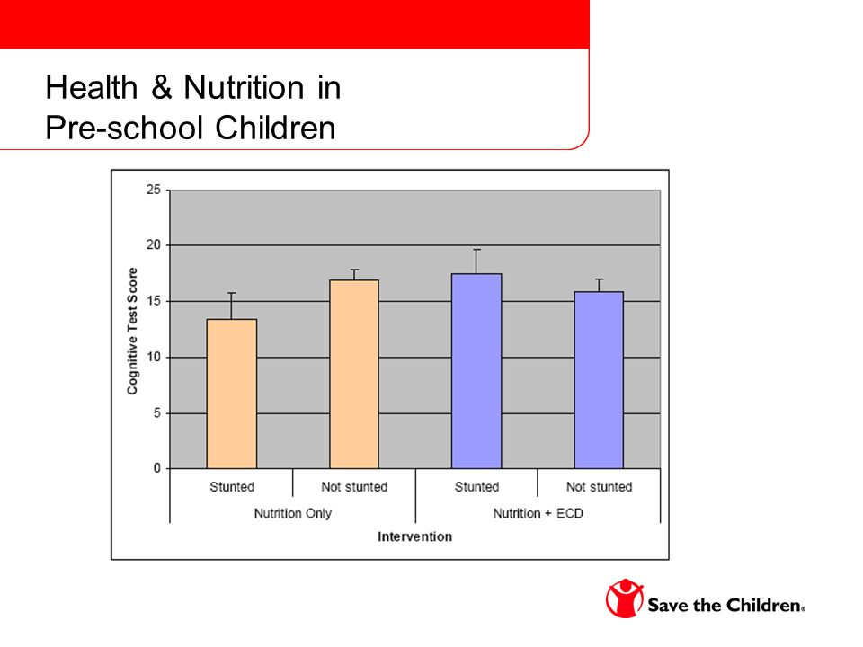 Health & Nutrition in Pre-school Children