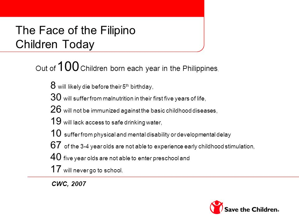 The Face of the Filipino Children Today Out of 100 Children born each year in the Philippines, 8 will likely die before their 5 th birthday, 30 will suffer from malnutrition in their first five years of life, 26 will not be immunized against the basic childhood diseases, 19 will lack access to safe drinking water, 10 suffer from physical and mental disability or developmental delay 67 of the 3-4 year olds are not able to experience early childhood stimulation, 40 five year olds are not able to enter preschool and 17 will never go to school.