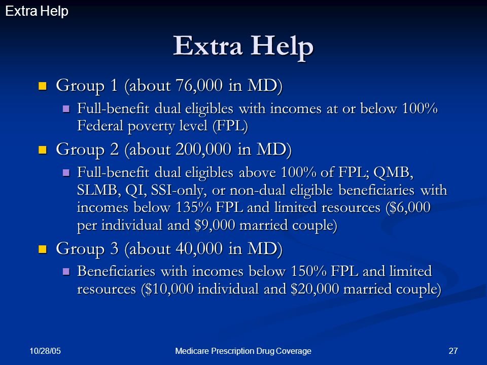 10/28/05 27Medicare Prescription Drug Coverage Extra Help Group 1 (about 76,000 in MD) Group 1 (about 76,000 in MD) Full-benefit dual eligibles with i