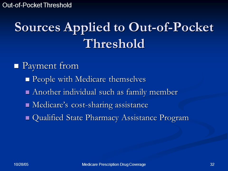 10/28/05 32Medicare Prescription Drug Coverage Sources Applied to Out-of-Pocket Threshold Payment from Payment from People with Medicare themselves Pe